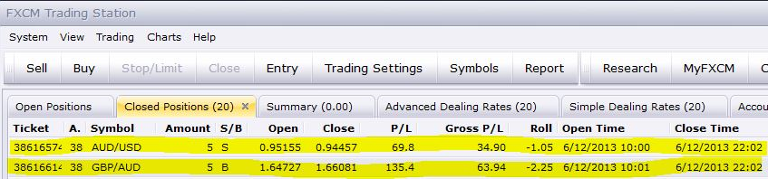 June13-UnliClosed2211Pips-10AM-Small