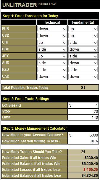 TradeRecoExample